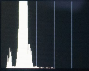 The strong underexposure can be seen in the histogram.