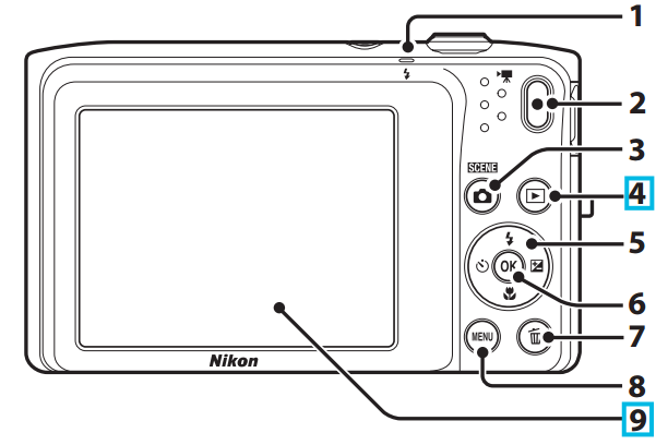 Digital compact—view from behind. Among the other key camera controls are its display (9) and the Play mode (4), which you use to view the pictures you've taken. Source: the manual for the Nikon COOLPIX P3500.