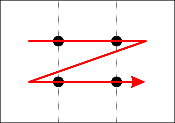 This diagram shows a simplified Golden Crop, with markings for four places where you can position the subject. The red arrow indicates how your audience will read the photo.