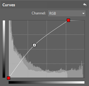 Setting up the Curves filter. Use it to emphasize lights and their influence on the surrounding parts of the scene.