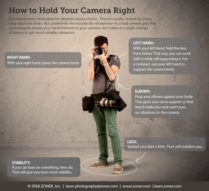 How to hold a camera - infographic