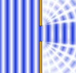 What is diffraction and how to avoid it: diagram of the diffraction.