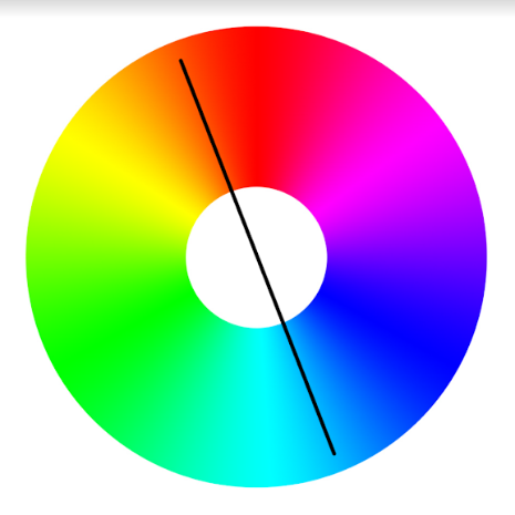 How Can You Edit Photos Faster While Keeping Your Own Style - color diagram