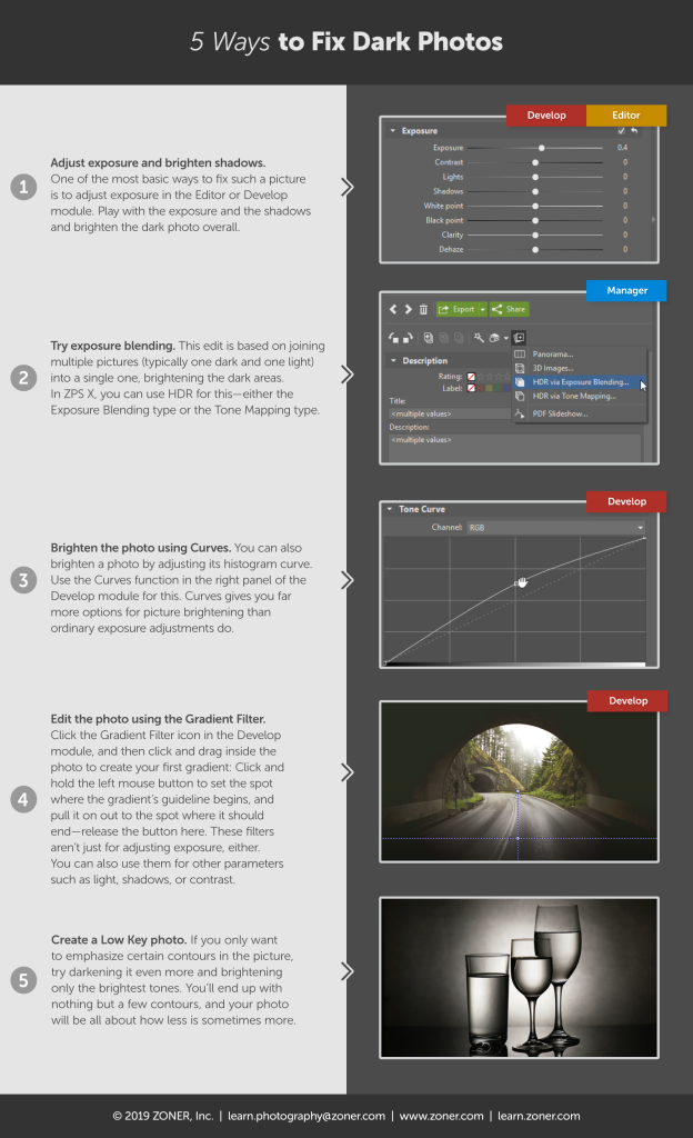 infographic dark photos