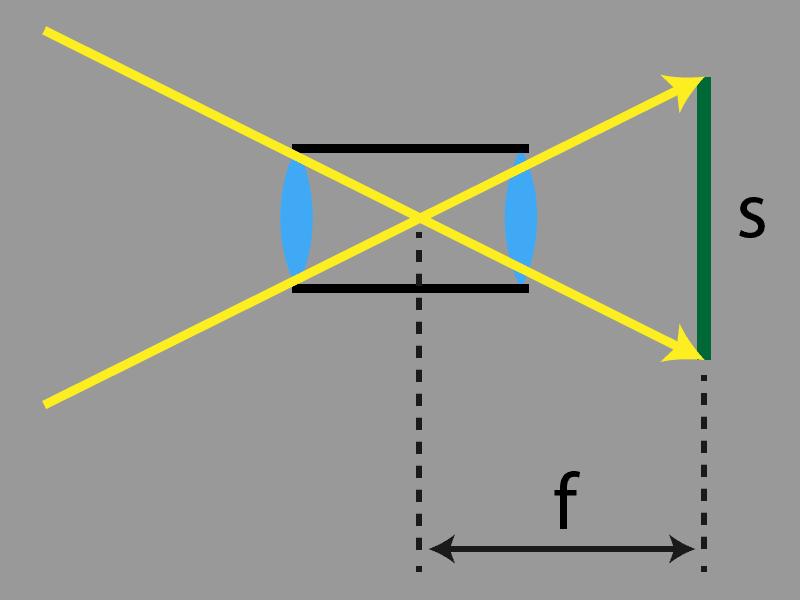 focal f