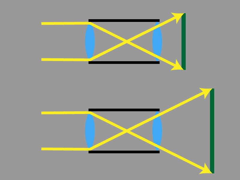 different senzors